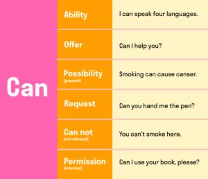 модальные-глаголы-в-английском