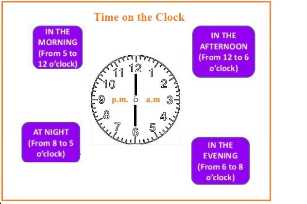 время-в-английском